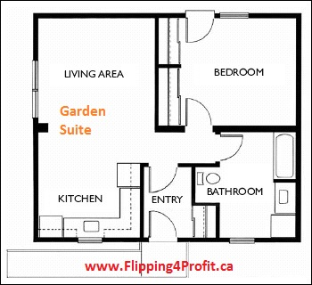 Garden Suite inCanada