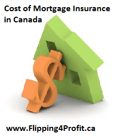 Cost of Mortgage insurance in Canada
