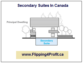 Secondary Suites In Canada