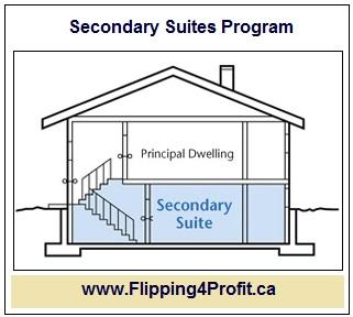 Secondary Suites Program