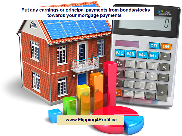 Put any earnings or principal payments from bonds/stocks towards your mortgage payments