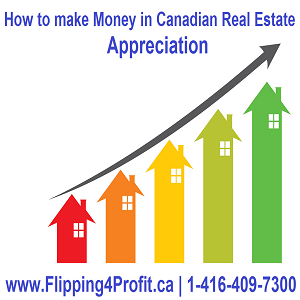 Canadian Real Estate Investors